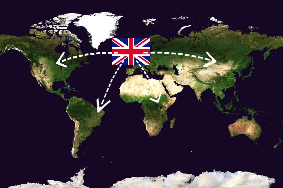UK to World