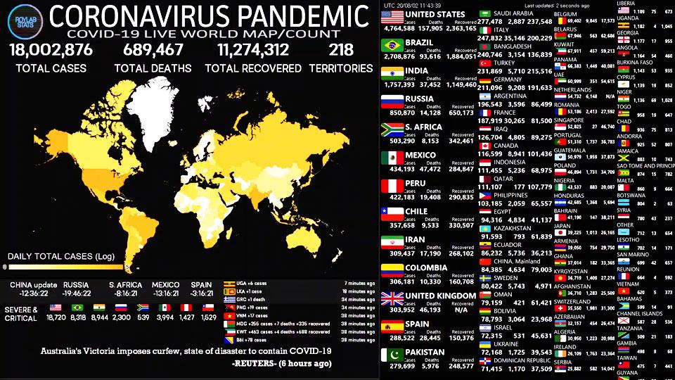 COVID World Map